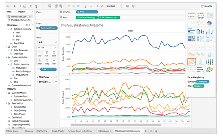 tableau-training-data-analytics-and-data-visualization-training-in-Abuja